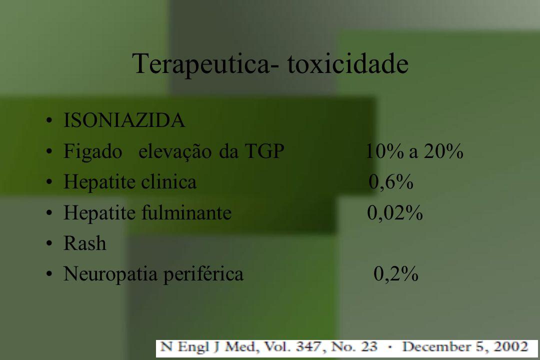 Terapeutica- toxicidade ISONIAZIDA Figado elevação da TGP 10% a 20% Hepatite clinica 0,6% Hepatite fulminante 0,02% Rash Neuropatia periférica 0,2%