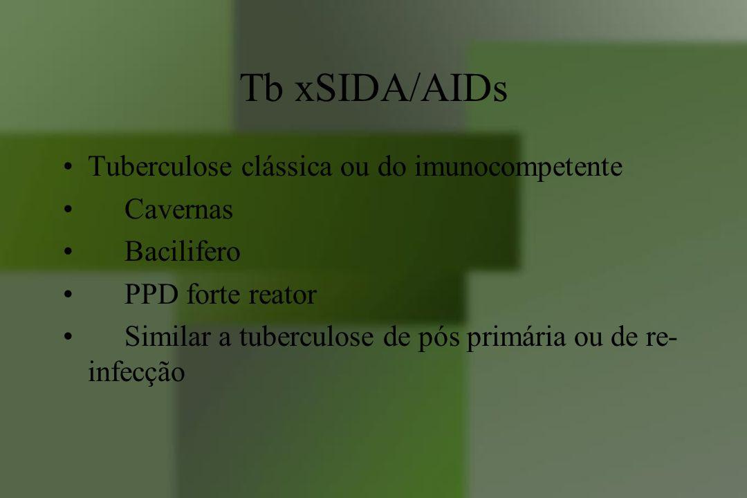 Tb xSIDA/AIDs Tuberculose clássica ou do imunocompetente Cavernas Bacilifero PPD forte reator Similar a tuberculose de pós primária ou de re- infecção