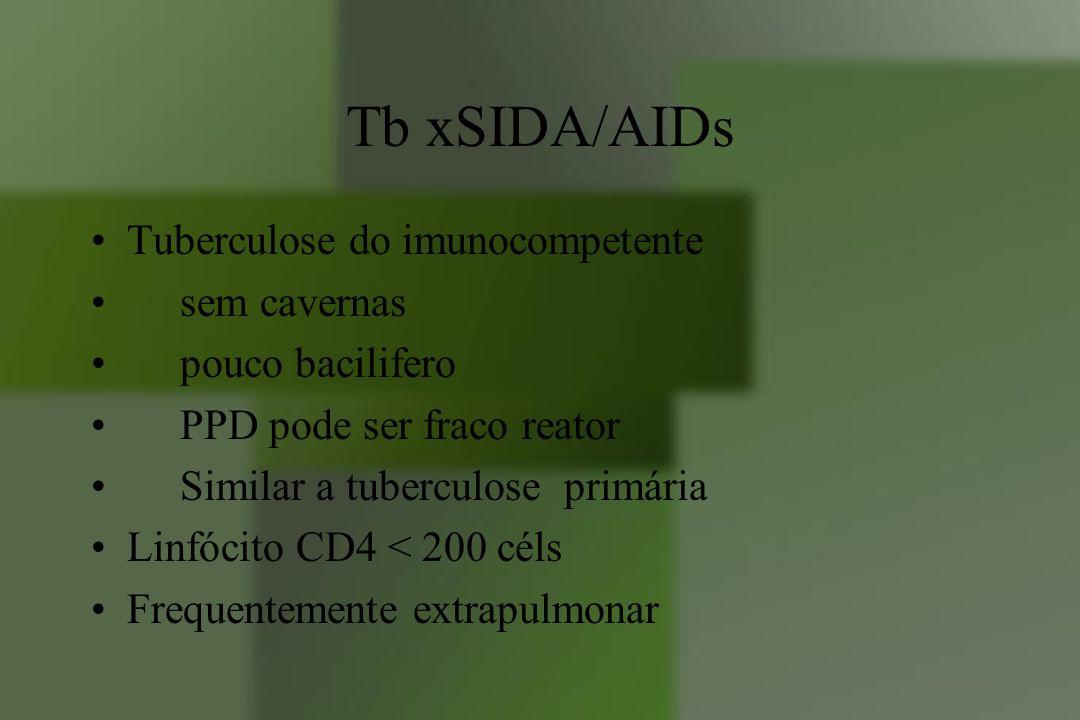 Tb xSIDA/AIDs Tuberculose do imunocompetente sem cavernas pouco bacilifero PPD pode ser fraco reator Similar a tuberculose primária Linfócito CD4 < 20