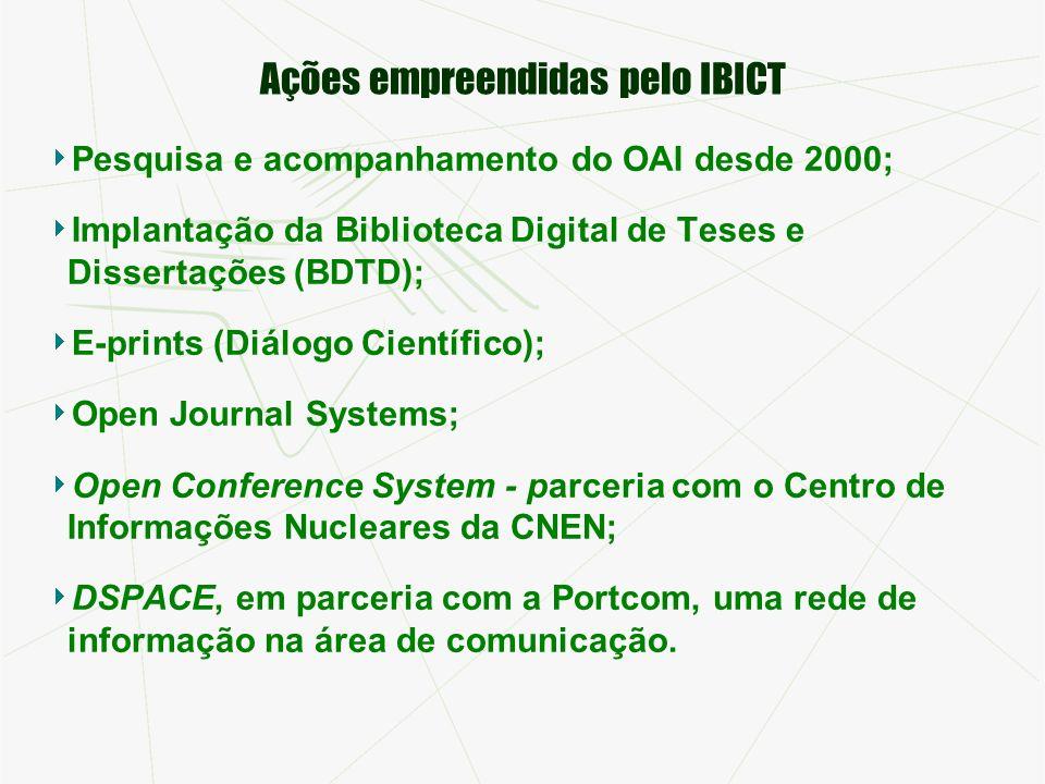Ações empreendidas pelo IBICT Pesquisa e acompanhamento do OAI desde 2000; Implantação da Biblioteca Digital de Teses e Dissertações (BDTD); E-prints (Diálogo Científico); Open Journal Systems; Open Conference System - parceria com o Centro de Informações Nucleares da CNEN; DSPACE, em parceria com a Portcom, uma rede de informação na área de comunicação.