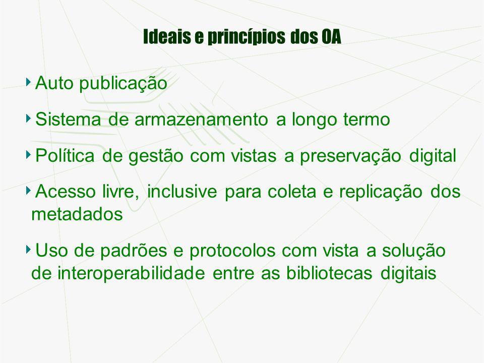 Ideais e princípios dos OA Auto publicação Sistema de armazenamento a longo termo Política de gestão com vistas a preservação digital Acesso livre, in