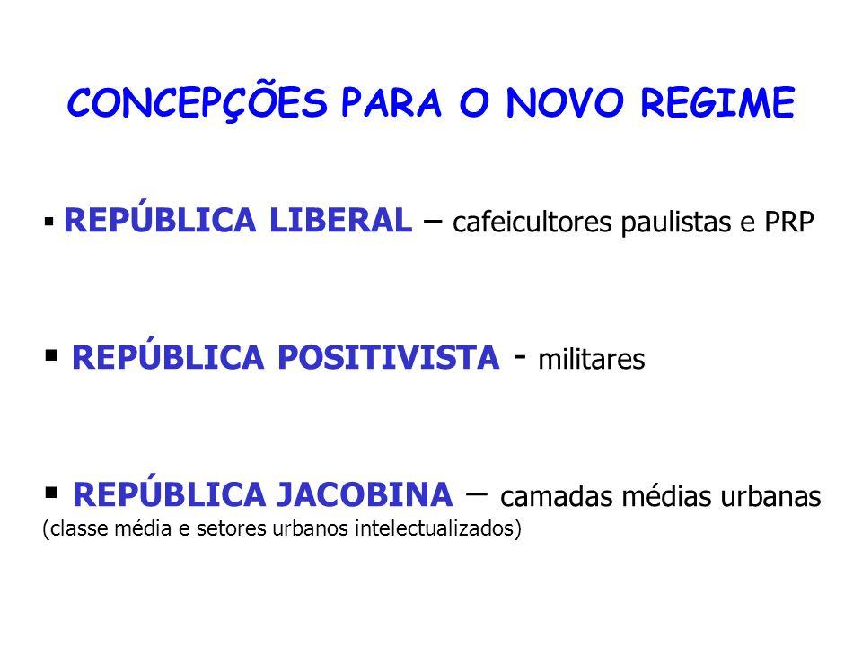 (UFF/RJ – 2004) O instrumento clássico de legitimação de regimes políticos no mundo moderno é, naturalmente, a ideologia, a justificação racional da organização do poder.