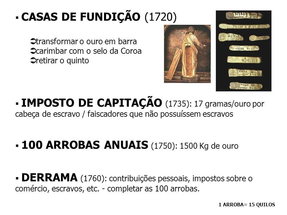 CASAS DE FUNDIÇÃO (1720) transformar o ouro em barra carimbar com o selo da Coroa retirar o quinto IMPOSTO DE CAPITAÇÃO (1735): 17 gramas/ouro por cab