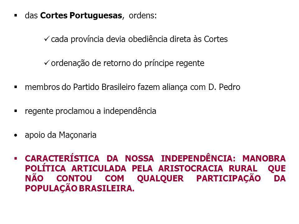 das Cortes Portuguesas, ordens: cada província devia obediência direta às Cortes ordenação de retorno do príncipe regente membros do Partido Brasileir