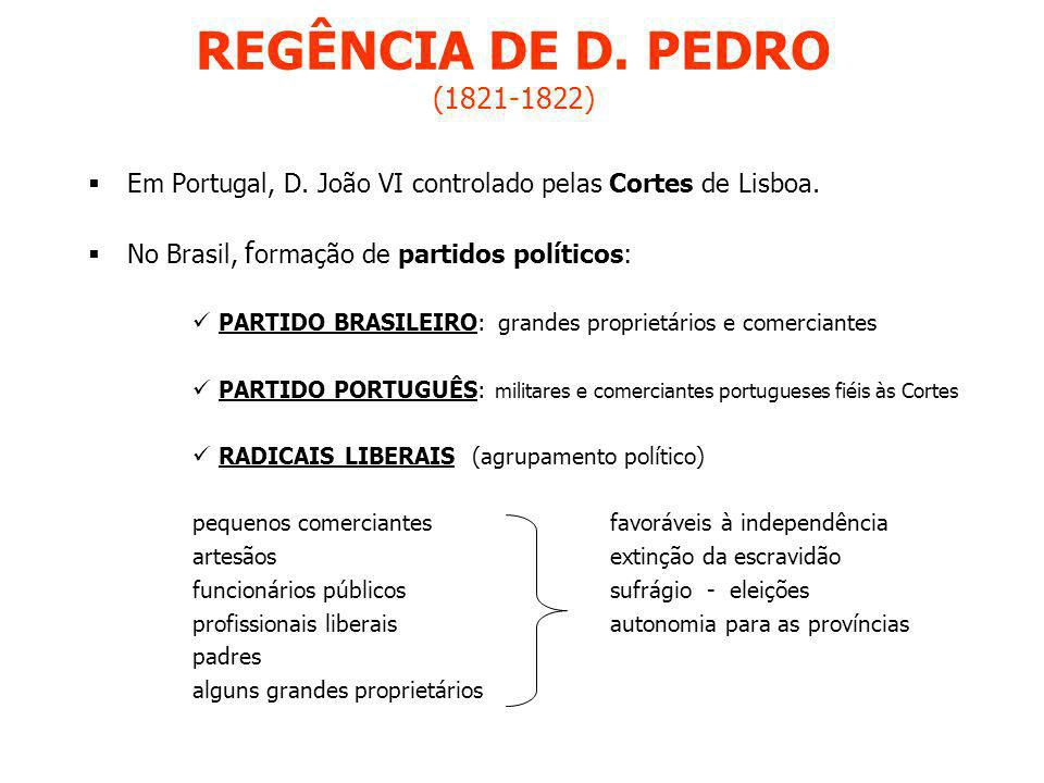 REGÊNCIA DE D. PEDRO (1821-1822) Em Portugal, D. João VI controlado pelas Cortes de Lisboa. No Brasil, f ormação de partidos políticos: PARTIDO BRASIL