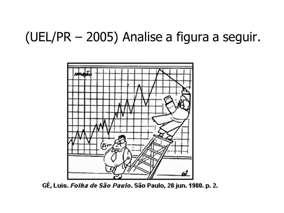 (UEL/PR – 2005) Analise a figura a seguir.