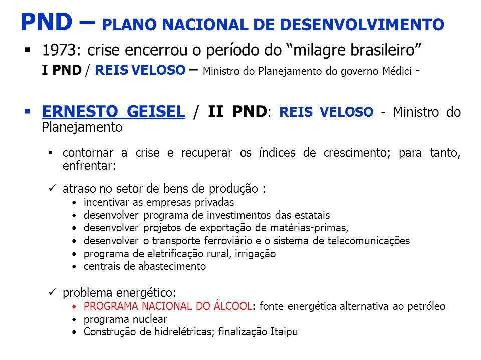 PND – PLANO NACIONAL DE DESENVOLVIMENTO 1973: crise encerrou o período do milagre brasileiro I PND / REIS VELOSO – Ministro do Planejamento do governo