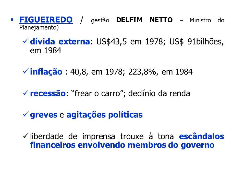FIGUEIREDO / gestão DELFIM NETTO – Ministro do Planejamento) dívida externa: US$43,5 em 1978; US$ 91bilhões, em 1984 inflação : 40,8, em 1978; 223,8%,