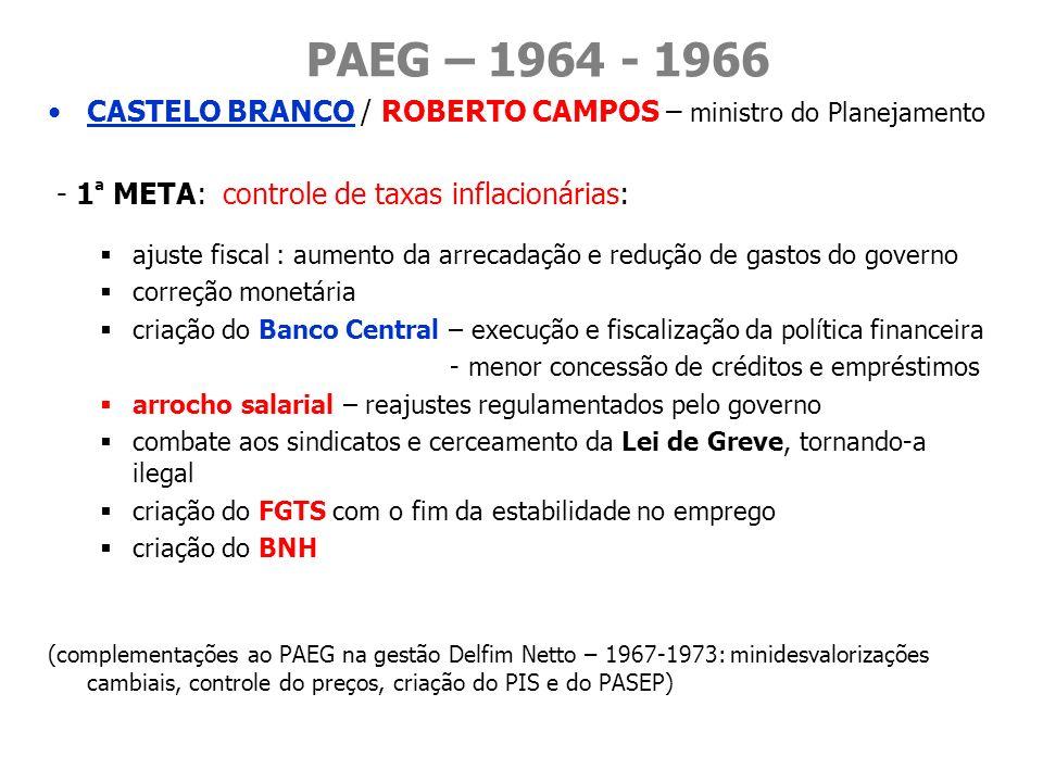 PAEG – 1964 - 1966 CASTELO BRANCO / ROBERTO CAMPOS – ministro do Planejamento - 1 ª META: controle de taxas inflacionárias: ajuste fiscal : aumento da