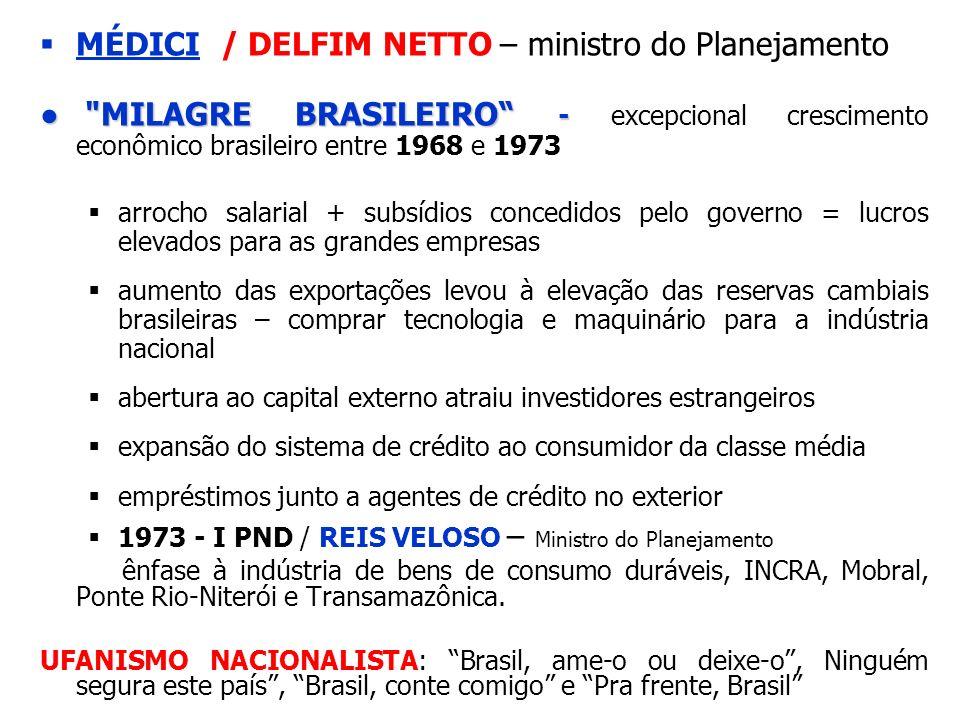 MÉDICI / DELFIM NETTO – ministro do Planejamento