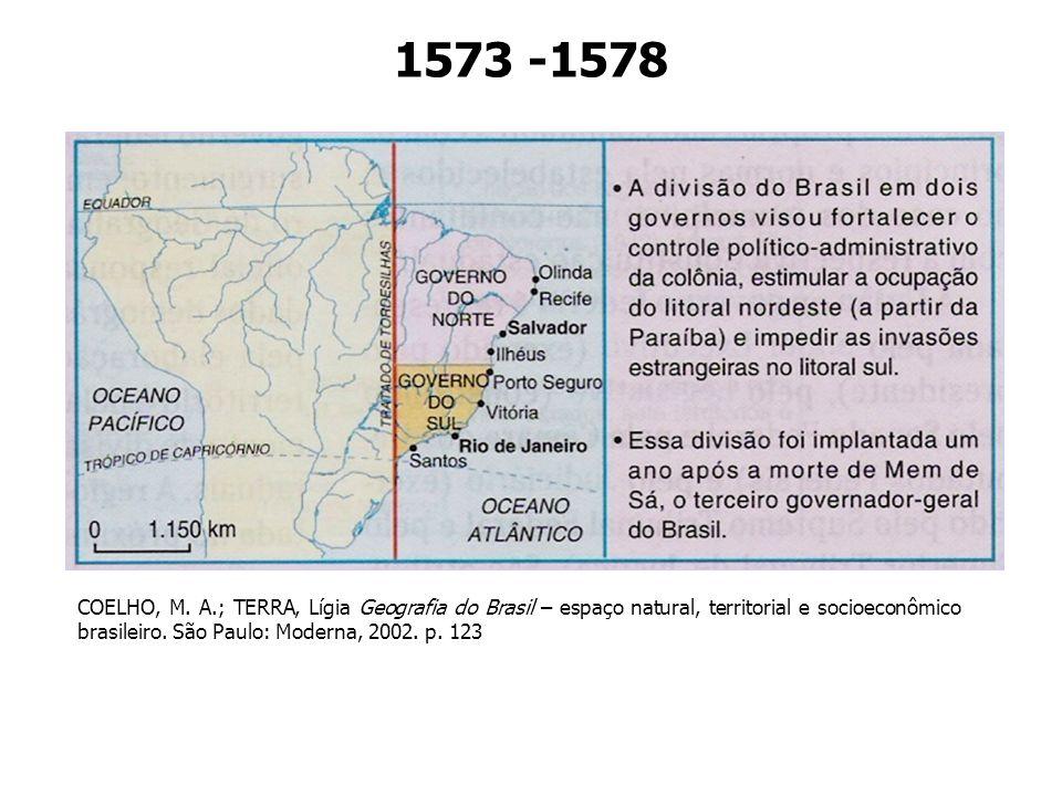 COELHO, M. A.; TERRA, Lígia Geografia do Brasil – espaço natural, territorial e socioeconômico brasileiro. São Paulo: Moderna, 2002. p. 123 1573 -1578