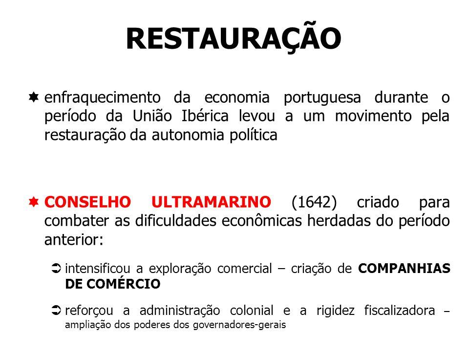 RESTAURAÇÃO enfraquecimento da economia portuguesa durante o período da União Ibérica levou a um movimento pela restauração da autonomia política CONS
