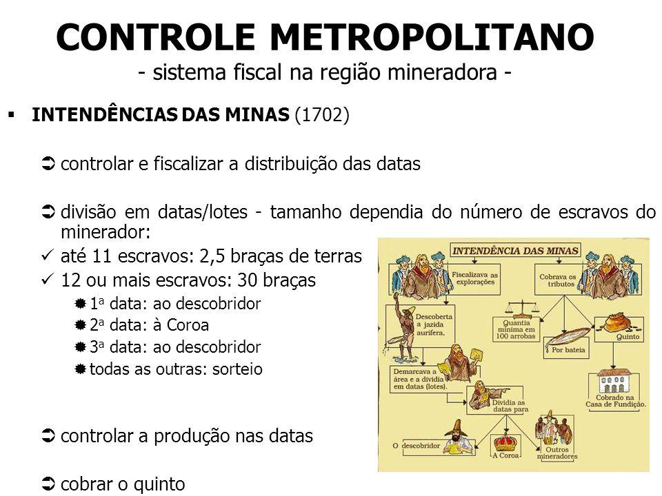 CONTROLE METROPOLITANO - sistema fiscal na região mineradora - INTENDÊNCIAS DAS MINAS (1702) controlar e fiscalizar a distribuição das datas divisão e