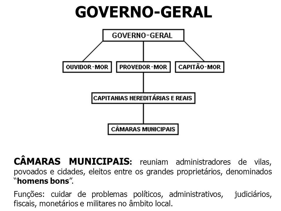 GOVERNO-GERAL CÂMARAS MUNICIPAIS : reuniam administradores de vilas, povoados e cidades, eleitos entre os grandes proprietários, denominadoshomens bon