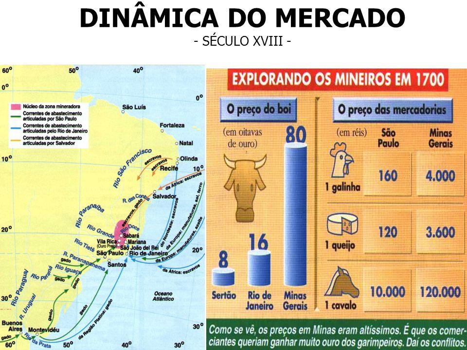 Deslocamento da população: outras regiões da colônia imigração portuguesa Minas Gerais: polo econômico central da colônia