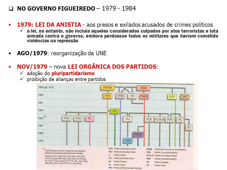 NO GOVERNO FIGUEIREDO – 1979 - 1984 1979: LEI DA ANISTIA - aos presos e exilados acusados de crimes políticos a lei, no entanto, não incluía aqueles c