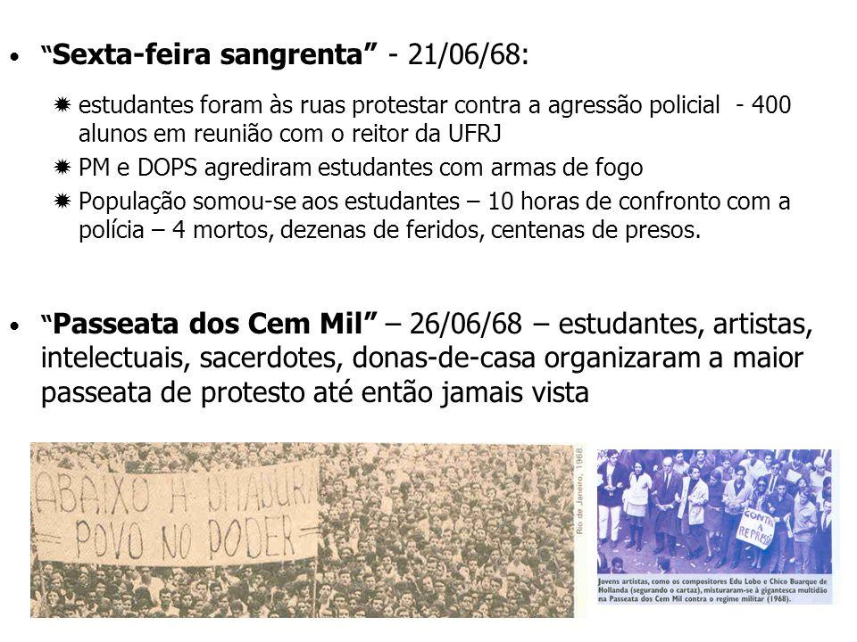 Sexta-feira sangrenta - 21/06/68: estudantes foram às ruas protestar contra a agressão policial - 400 alunos em reunião com o reitor da UFRJ PM e DOPS