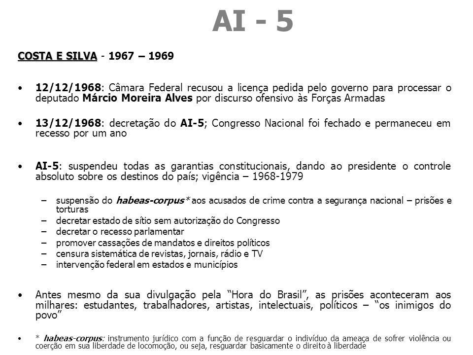 AI - 5 COSTA E SILVA COSTA E SILVA - 1967 – 1969 12/12/1968: Câmara Federal recusou a licença pedida pelo governo para processar o deputado Márcio Mor