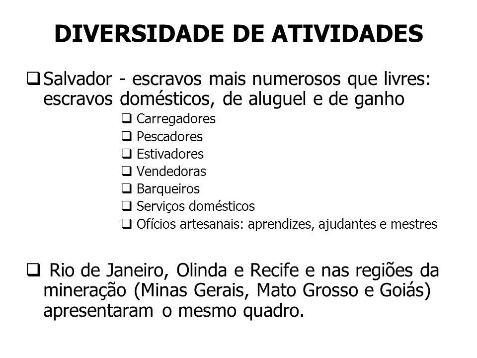 DIVERSIDADE DE ATIVIDADES Salvador - escravos mais numerosos que livres: escravos domésticos, de aluguel e de ganho Carregadores Pescadores Estivadore