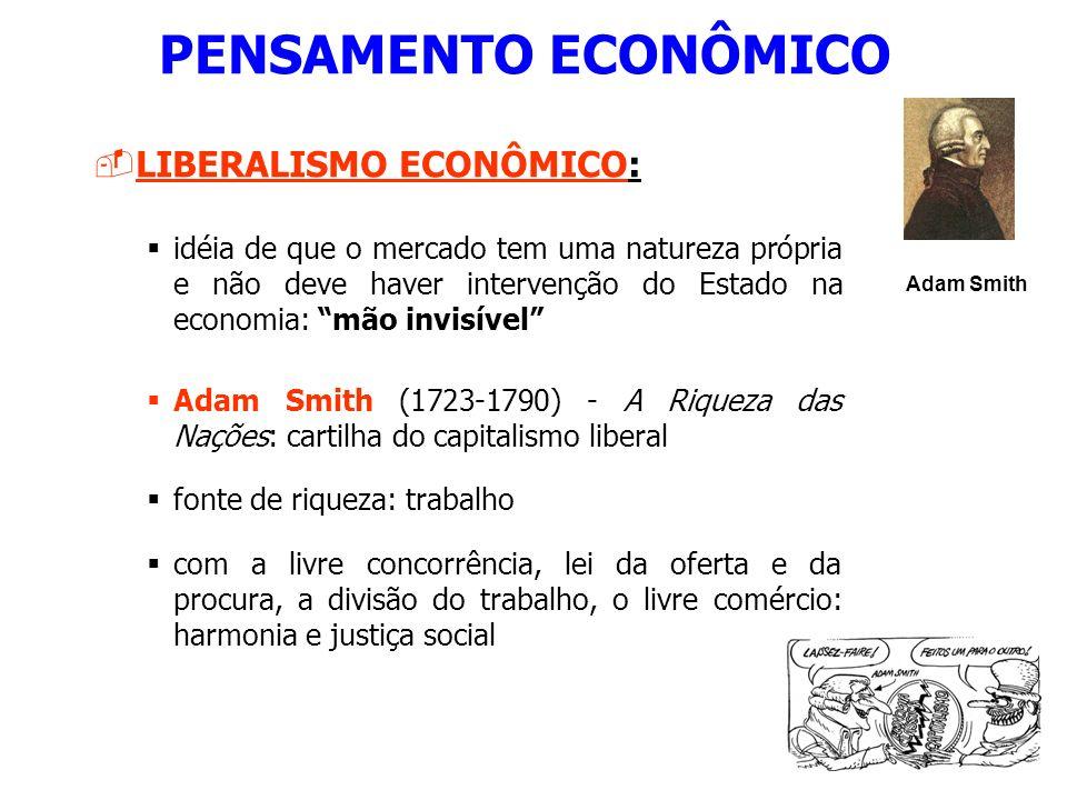 PENSAMENTO ECONÔMICO LIBERALISMO ECONÔMICO: idéia de que o mercado tem uma natureza própria e não deve haver intervenção do Estado na economia: mão in