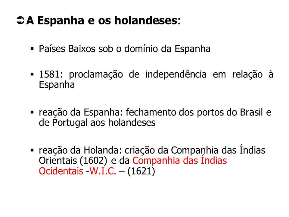 A Espanha e os holandeses: Países Baixos sob o domínio da Espanha 1581: proclamação de independência em relação à Espanha reação da Espanha: fechament