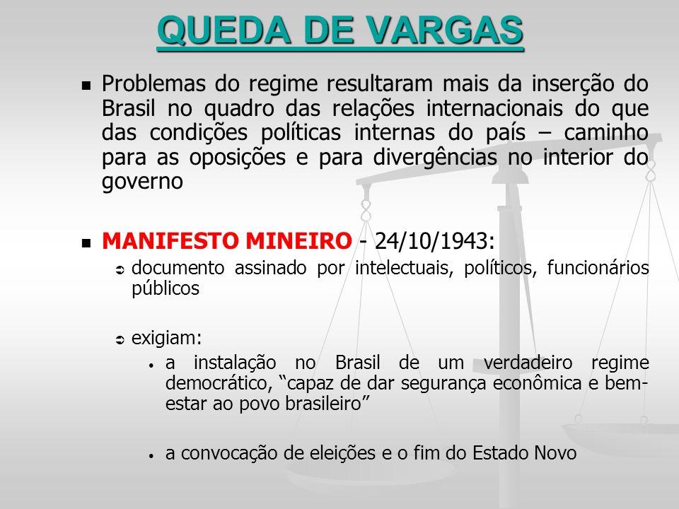 QUEDA DE VARGAS Problemas do regime resultaram mais da inserção do Brasil no quadro das relações internacionais do que das condições políticas interna