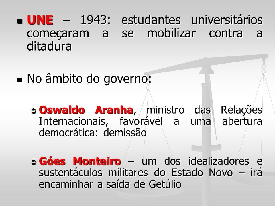 UNE – 1943: estudantes universitários começaram a se mobilizar contra a ditadura UNE – 1943: estudantes universitários começaram a se mobilizar contra