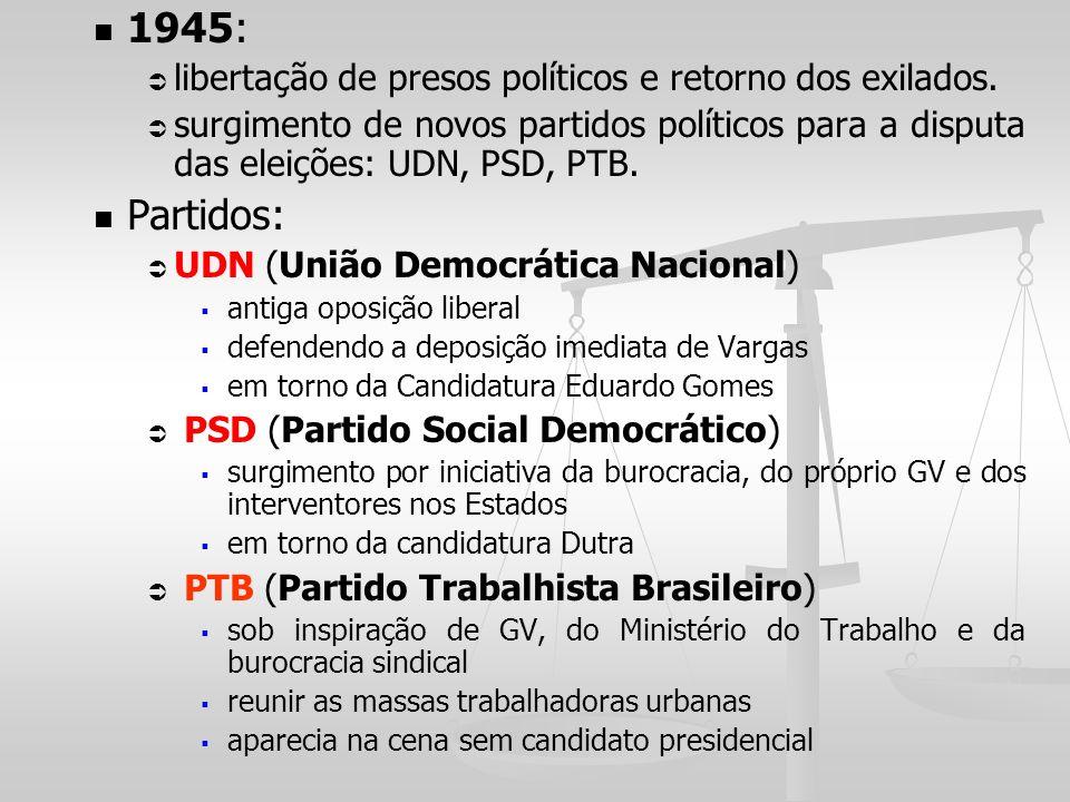 1945: libertação de presos políticos e retorno dos exilados. surgimento de novos partidos políticos para a disputa das eleições: UDN, PSD, PTB. Partid