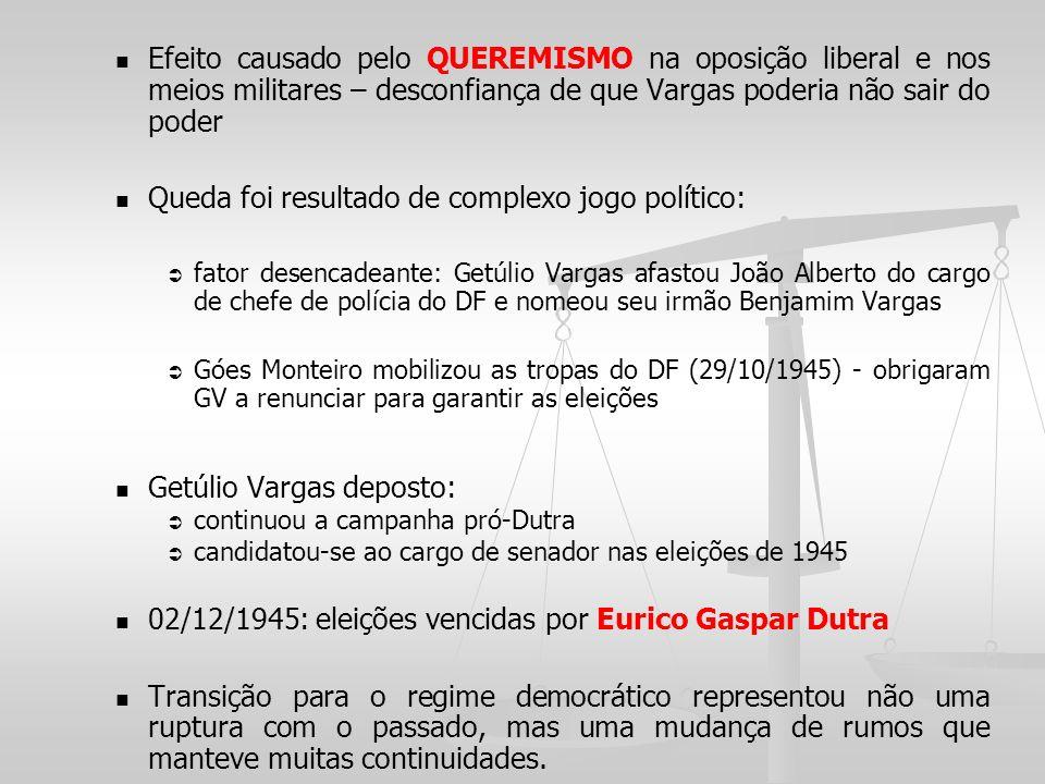 Efeito causado pelo QUEREMISMO na oposição liberal e nos meios militares – desconfiança de que Vargas poderia não sair do poder Queda foi resultado de
