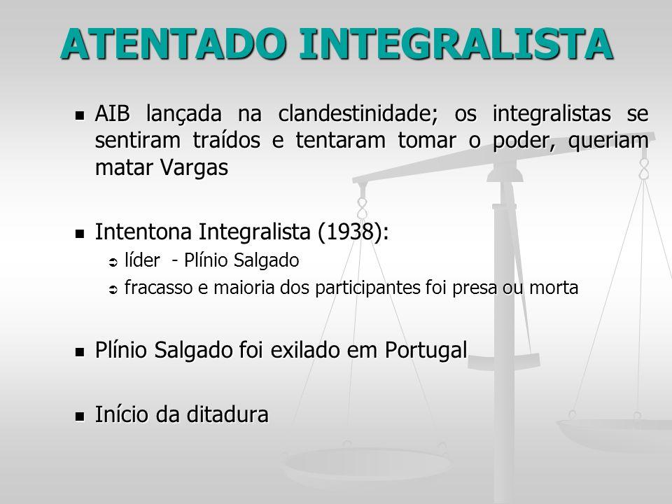 ATENTADO INTEGRALISTA AIB lançada na clandestinidade; os integralistas se sentiram traídos e tentaram tomar o poder, queriam matar Vargas AIB lançada