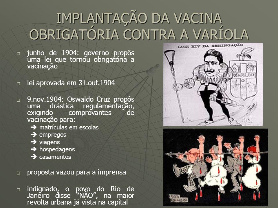 IMPLANTAÇÃO DA VACINA OBRIGATÓRIA CONTRA A VARÍOLA junho de 1904: governo propôs uma lei que tornou obrigatória a vacinação lei aprovada em 31.out.190