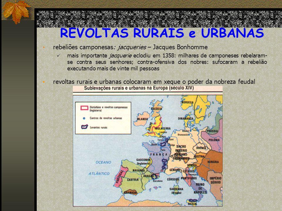 CENTRALIZAÇÃO DO PODER aliança entre rei e burguesia formação das MONARQUIAS NACIONAIS