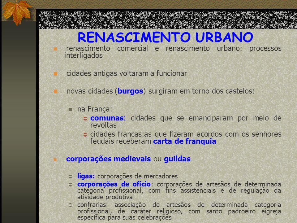 RENASCIMENTO URBANO renascimento comercial e renascimento urbano: processos interligados cidades antigas voltaram a funcionar novas cidades (burgos) s