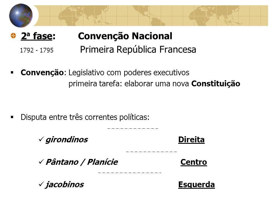2 a fase: Convenção Nacional 1792 - 1795 Primeira República Francesa Convenção: Legislativo com poderes executivos primeira tarefa: elaborar uma nova