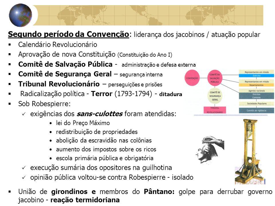 Segundo período da Convenção: liderança dos jacobinos / atuação popular Calendário Revolucionário Aprovação de nova Constituição (Constituição do Ano