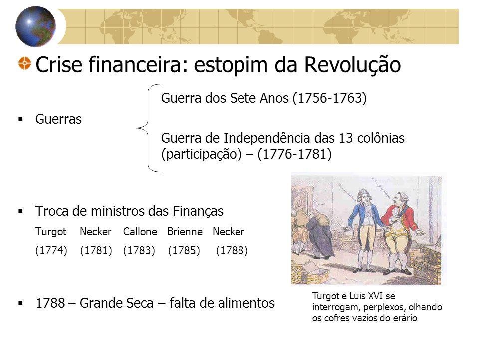 Crise financeira: estopim da Revolução Guerra dos Sete Anos (1756-1763) Guerras Guerra de Independência das 13 colônias (participação) – (1776-1781) T