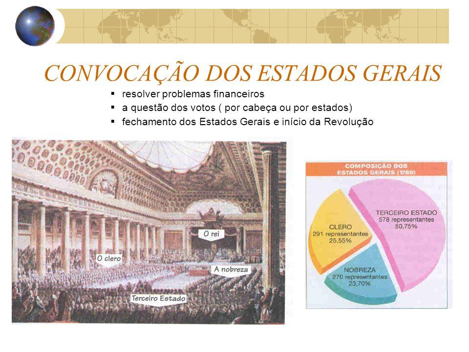 CONVOCAÇÃO DOS ESTADOS GERAIS resolver problemas financeiros a questão dos votos ( por cabeça ou por estados) fechamento dos Estados Gerais e início d