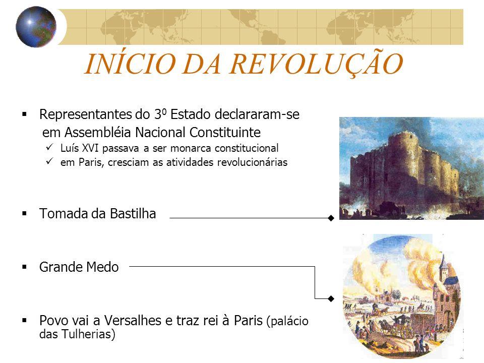 INÍCIO DA REVOLUÇÃO Representantes do 3 0 Estado declararam-se em Assembléia Nacional Constituinte Luís XVI passava a ser monarca constitucional em Pa