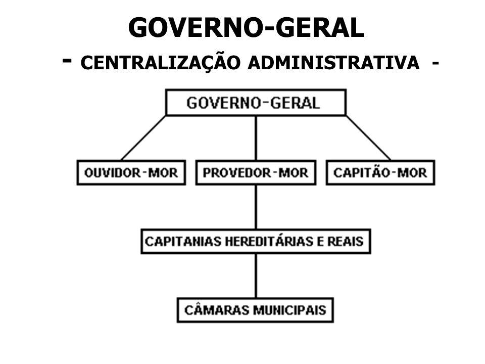 CAPITANIAS HEREDITÁRIAS sistema administrativo descentralizado faixas de terras doadas a donatários, membros da pequena nobreza portuguesa donatários