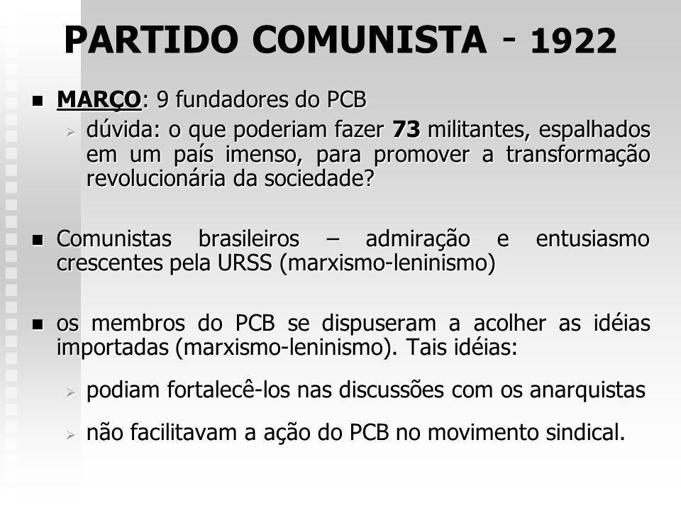 PARTIDO COMUNISTA - 1922 MARÇO: 9 fundadores do PCB MARÇO: 9 fundadores do PCB dúvida: o que poderiam fazer 73 militantes, espalhados em um país imens