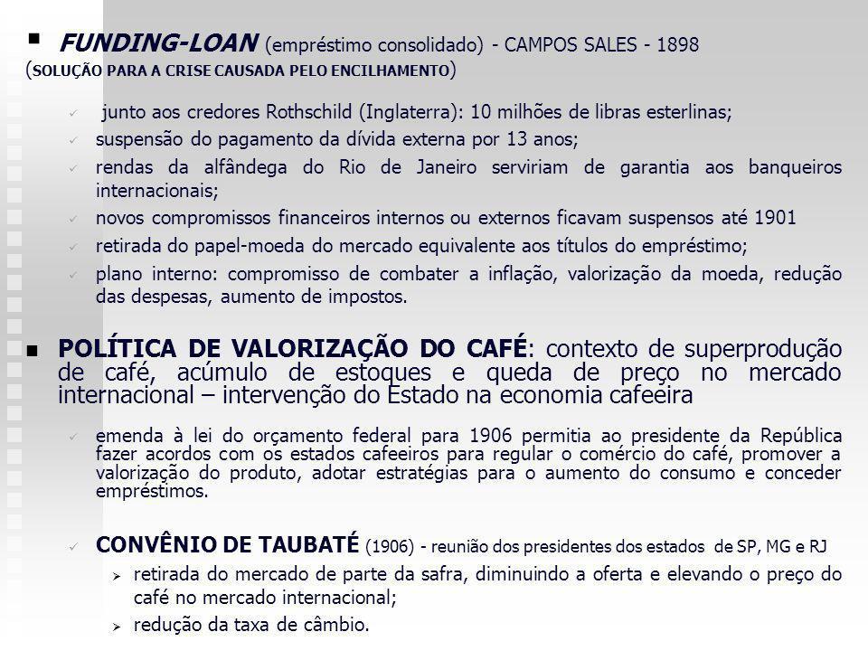 FUNDING-LOAN (empréstimo consolidado) - CAMPOS SALES - 1898 ( SOLUÇÃO PARA A CRISE CAUSADA PELO ENCILHAMENTO ) junto aos credores Rothschild (Inglater
