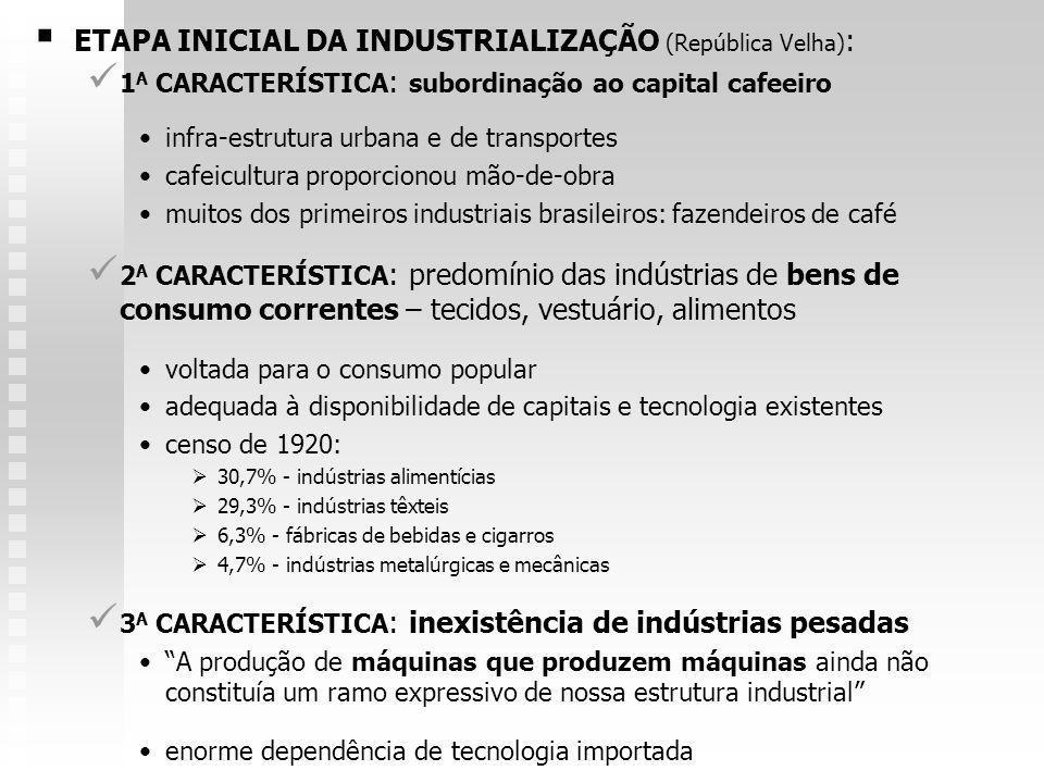 ETAPA INICIAL DA INDUSTRIALIZAÇÃO (República Velha) : 1 A CARACTERÍSTICA : subordinação ao capital cafeeiro infra-estrutura urbana e de transportes ca