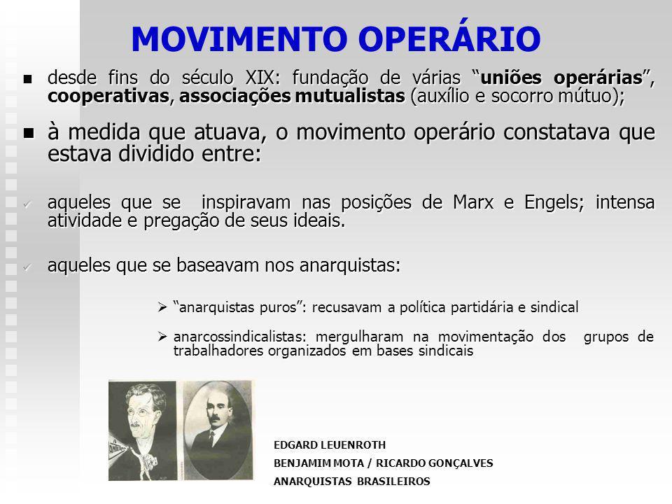 MOVIMENTO OPERÁRIO desde fins do século XIX: fundação de várias uniões operárias, cooperativas, associações mutualistas (auxílio e socorro mútuo); des