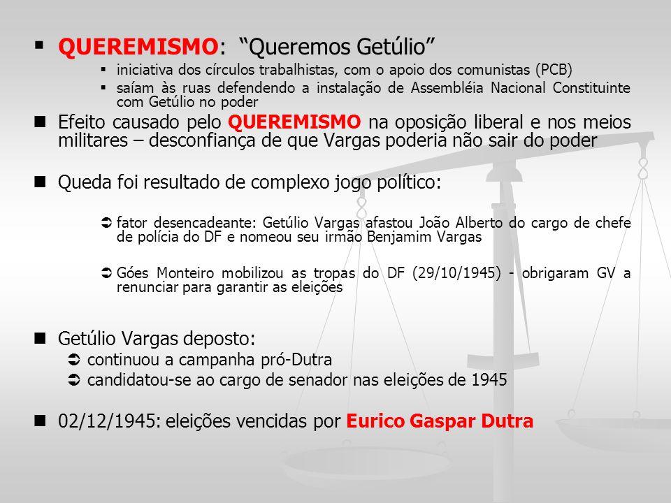 QUEREMISMO: Queremos Getúlio iniciativa dos círculos trabalhistas, com o apoio dos comunistas (PCB) saíam às ruas defendendo a instalação de Assembléia Nacional Constituinte com Getúlio no poder Efeito causado pelo QUEREMISMO na oposição liberal e nos meios militares – desconfiança de que Vargas poderia não sair do poder Queda foi resultado de complexo jogo político: fator desencadeante: Getúlio Vargas afastou João Alberto do cargo de chefe de polícia do DF e nomeou seu irmão Benjamim Vargas Góes Monteiro mobilizou as tropas do DF (29/10/1945) - obrigaram GV a renunciar para garantir as eleições Getúlio Vargas deposto: continuou a campanha pró-Dutra candidatou-se ao cargo de senador nas eleições de 1945 02/12/1945: eleições vencidas por Eurico Gaspar Dutra