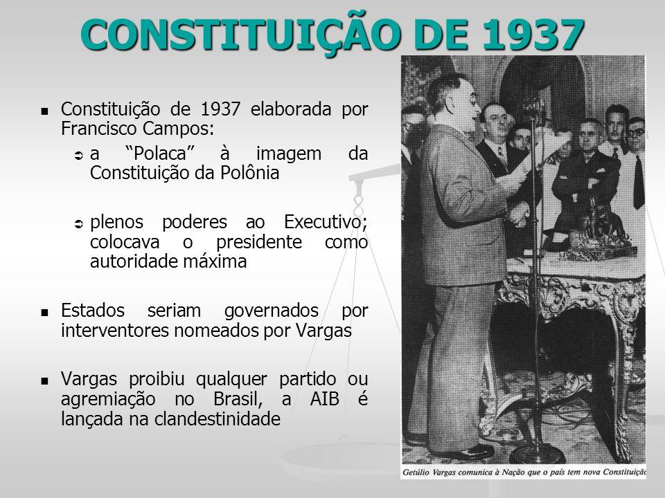 CONSTITUIÇÃO DE 1937 Constituição de 1937 elaborada por Francisco Campos: a Polaca à imagem da Constituição da Polônia plenos poderes ao Executivo; colocava o presidente como autoridade máxima Estados seriam governados por interventores nomeados por Vargas Vargas proibiu qualquer partido ou agremiação no Brasil, a AIB é lançada na clandestinidade