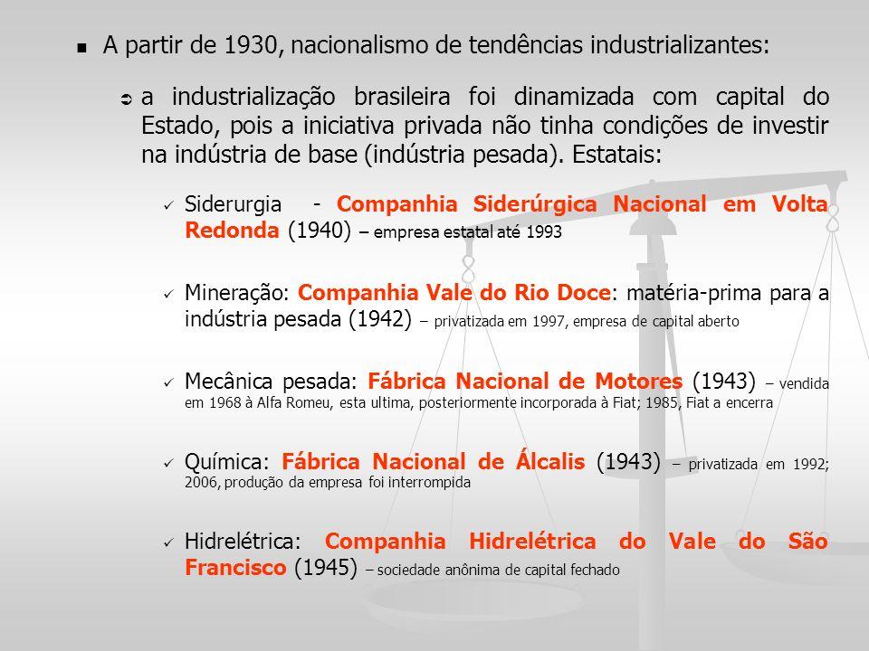 A partir de 1930, nacionalismo de tendências industrializantes: a industrialização brasileira foi dinamizada com capital do Estado, pois a iniciativa privada não tinha condições de investir na indústria de base (indústria pesada).