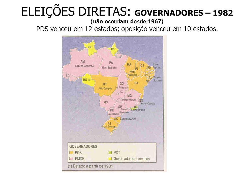 ELEIÇÕES DIRETAS: GOVERNADORES – 1982 (não ocorriam desde 1967) PDS venceu em 12 estados; oposição venceu em 10 estados.