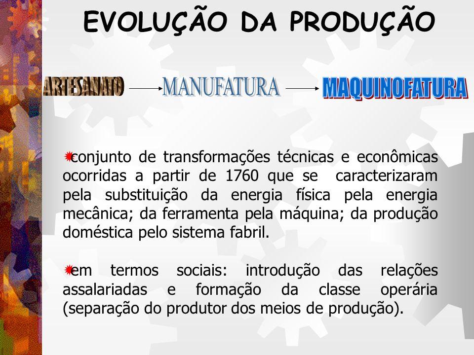 EVOLUÇÃO DA PRODUÇÃO conjunto de transformações técnicas e econômicas ocorridas a partir de 1760 que se caracterizaram pela substituição da energia fí