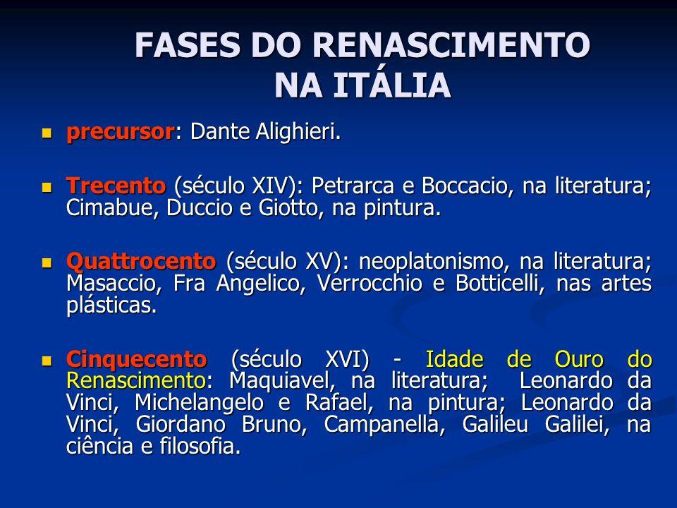 FASES DO RENASCIMENTO NA ITÁLIA precursor: Dante Alighieri. precursor: Dante Alighieri. Trecento (século XIV): Petrarca e Boccacio, na literatura; Cim