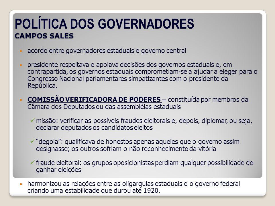CAMPOS SALES POLÍTICA DOS GOVERNADORES CAMPOS SALES acordo entre governadores estaduais e governo central presidente respeitava e apoiava decisões dos